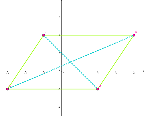Shswisdom julies quadrilateral draw the diagonals of abcd find the coordinates of the midpoint of each diagonal what do you notice ccuart Gallery