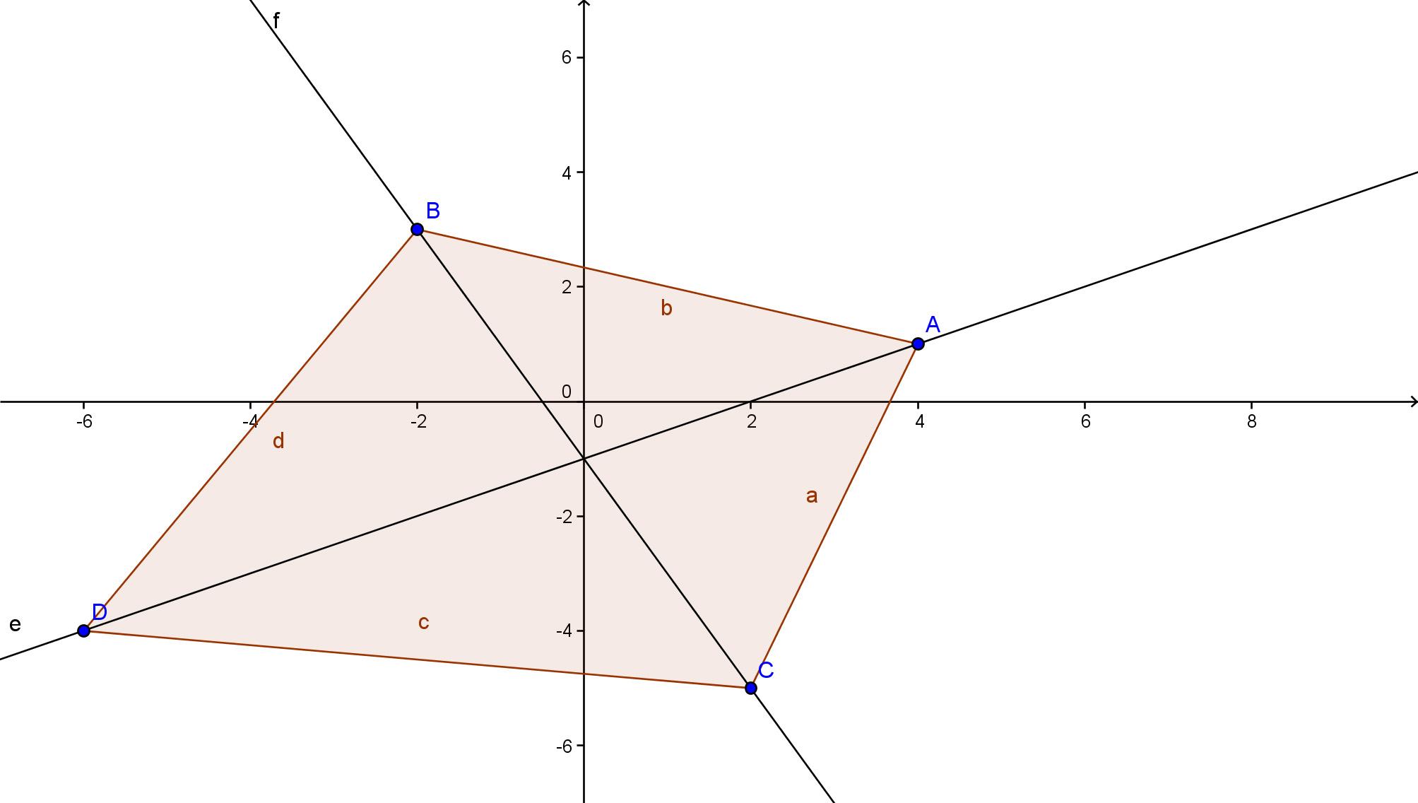 blank geometry kite blank geometry kite